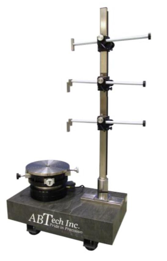Model EAS1000G